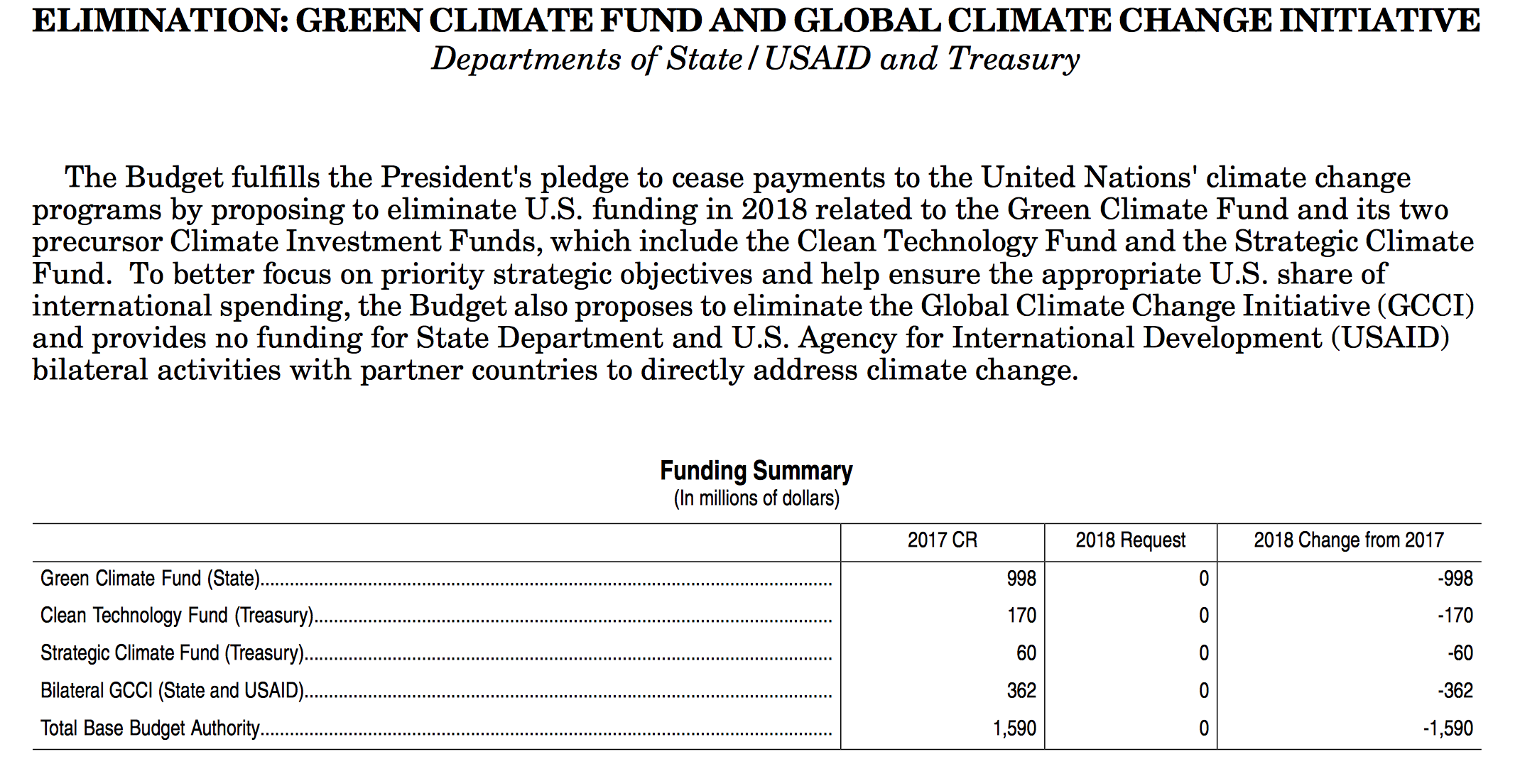 An excerpt of the White House's 2018 budget proposal shows some of US President Donald Trump's intended cuts to climate change programs