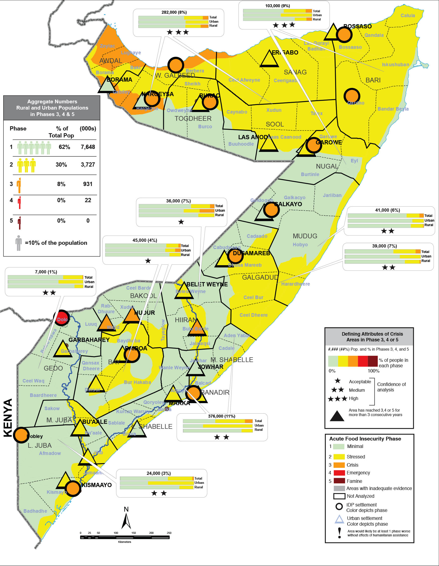 Somalia food security map Feb 2016 - FSNAU/FEWSNET