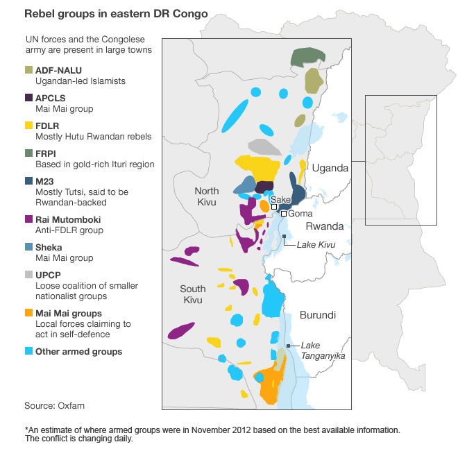 Rebel groups in eastern DRC