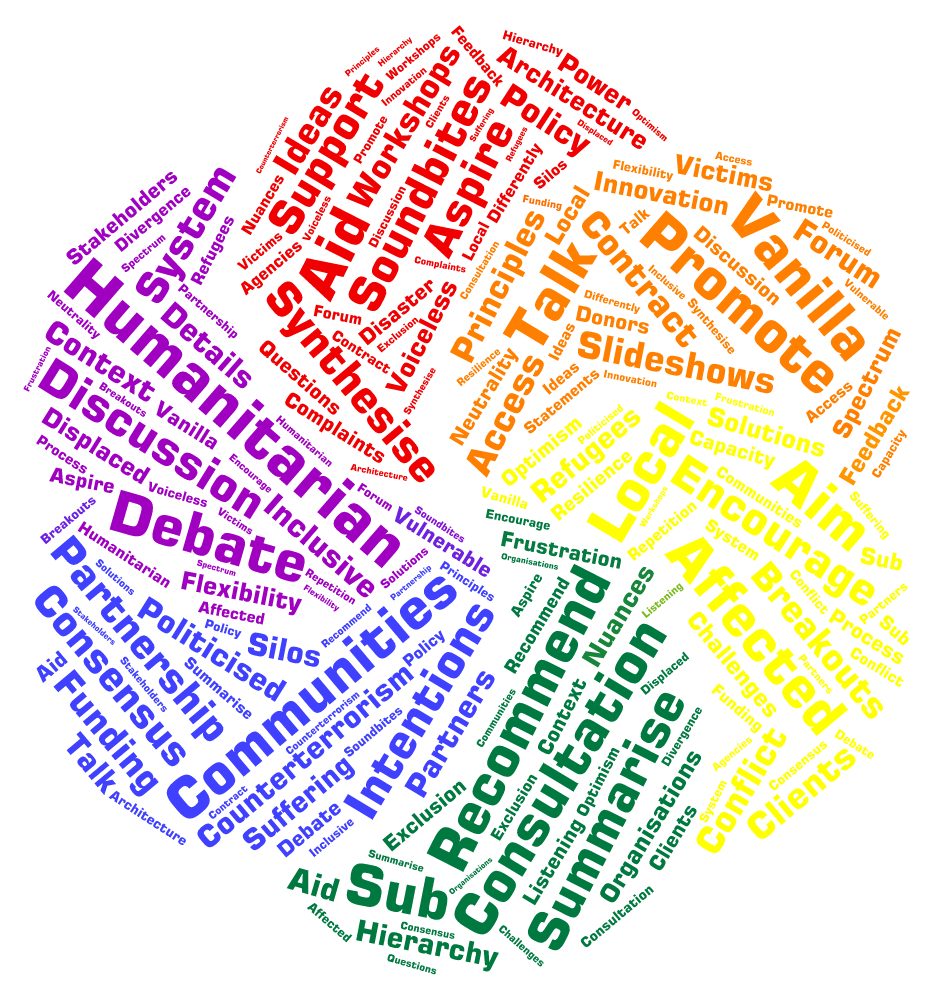 Word cloud of random words associated with the WHS consultations