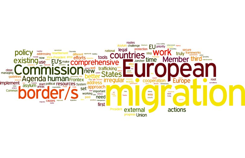 A word cloud based on the European Commission's launch of its work on a European Agenda on Migration