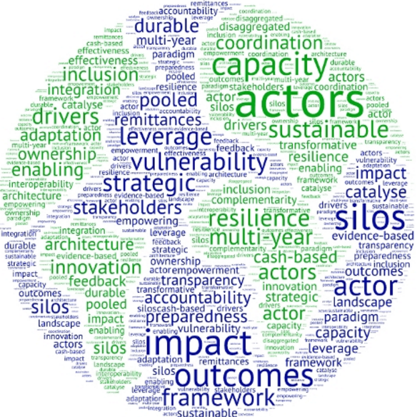 Secretary General report world cloud