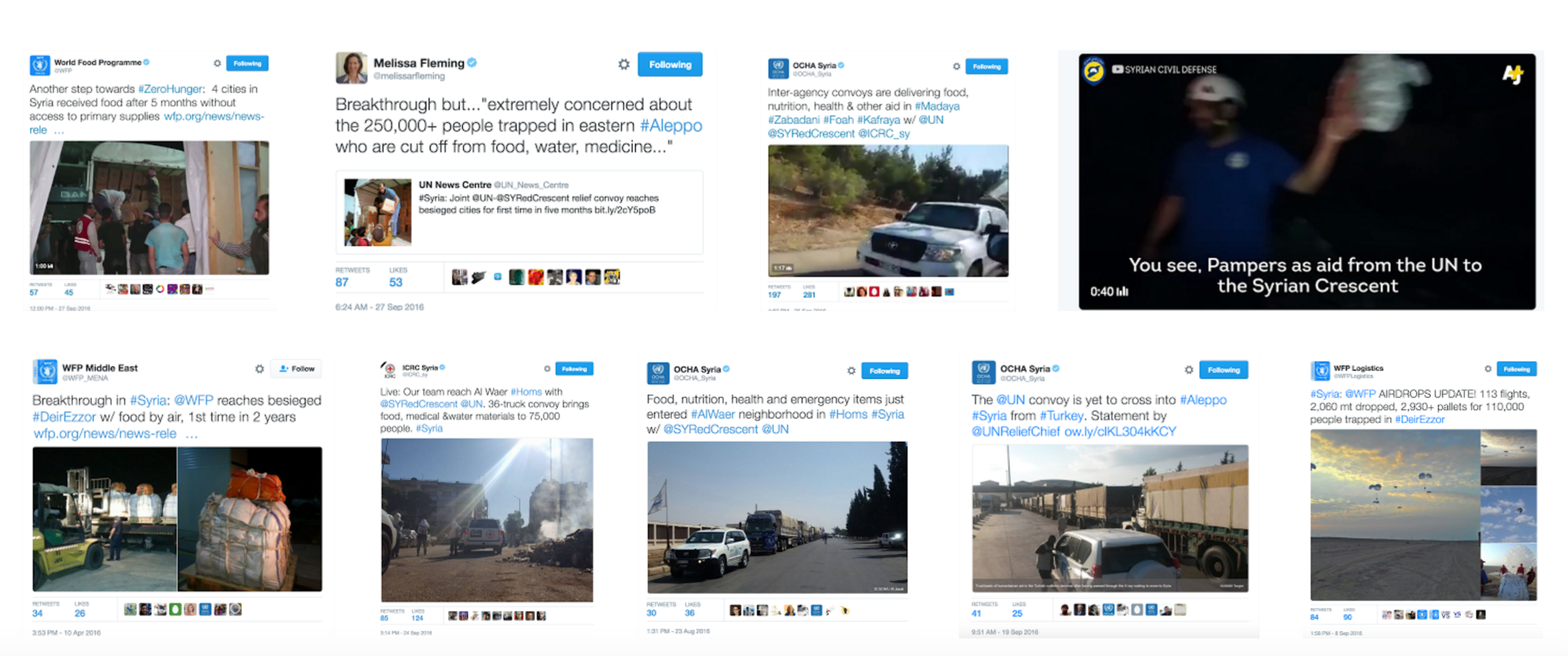 Interagency convoys have become a recurring motif in Syria