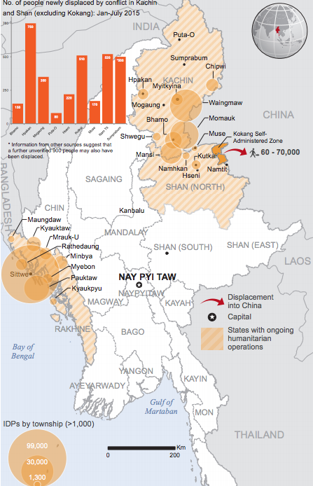 Number of people newly displaced by conflict in Kachin and Shan
