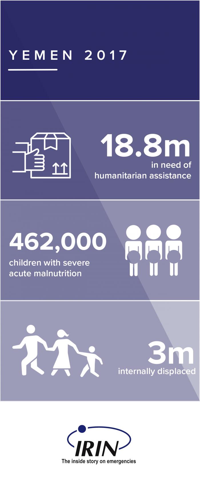 http://assets.irinnews.org/s3fs-public/styles/responsive_medium/public/yemen_starvation_crisis.png?D9f95641ip_f.npwMbvQQcAd1aG8Cew4&itok=gRonLkdE