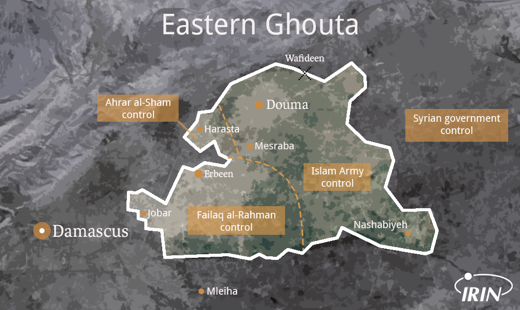 Map of control of Eastern Ghouta