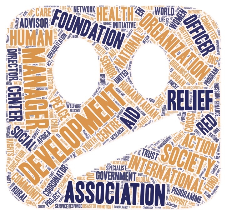 Word cloud of humanitarian agencies and job titles