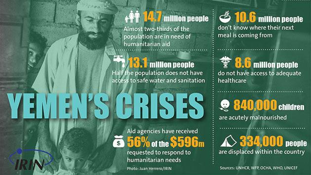 Yemen's woes
