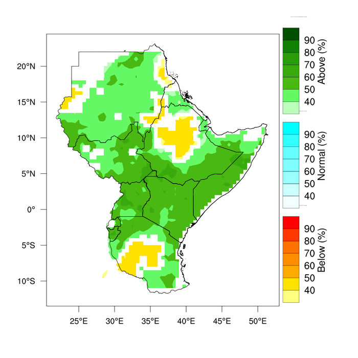 Rain fall variation in East Africa