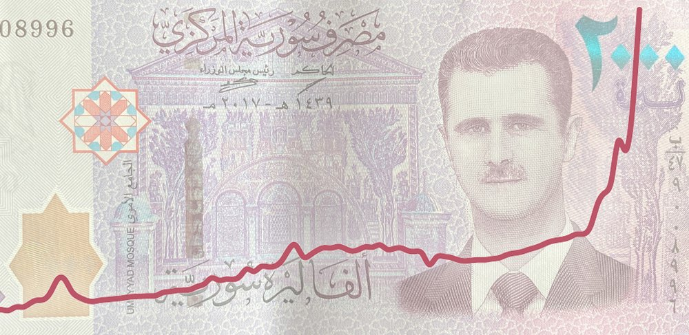 Us Sanctions Add To Syrian Economic Crisis